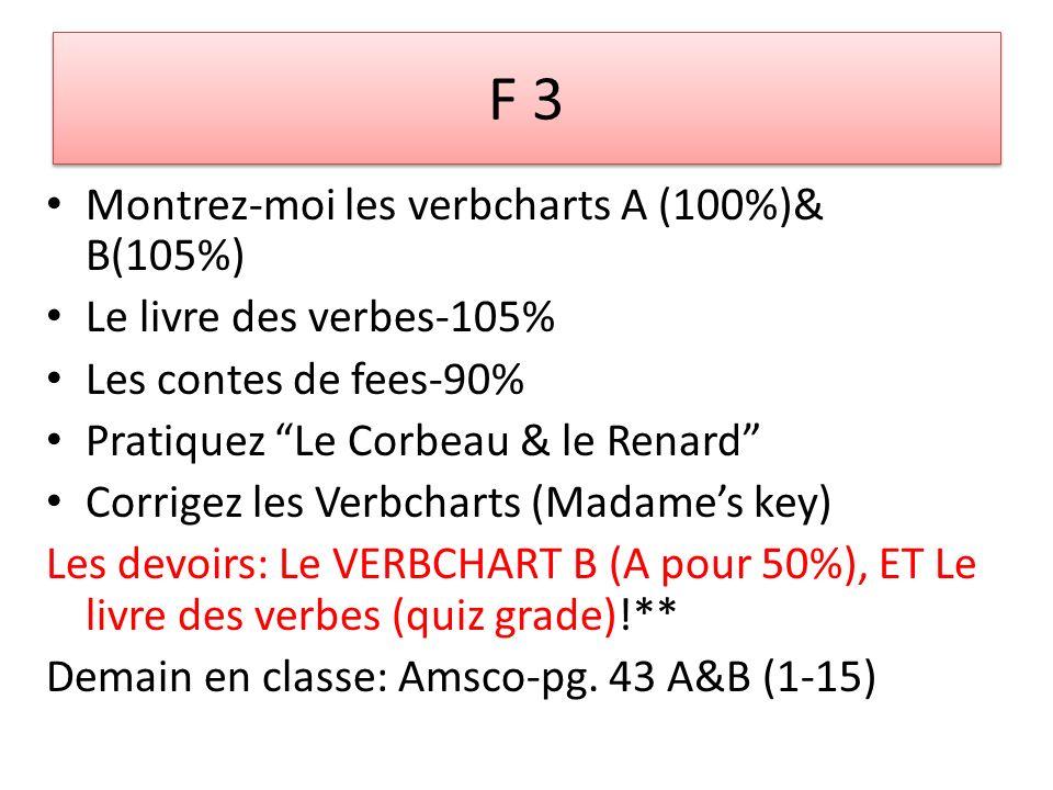 F 3 Montrez-moi les verbcharts A (100%)& B(105%) Le livre des verbes-105% Les contes de fees-90% Pratiquez Le Corbeau & le Renard Corrigez les Verbcha