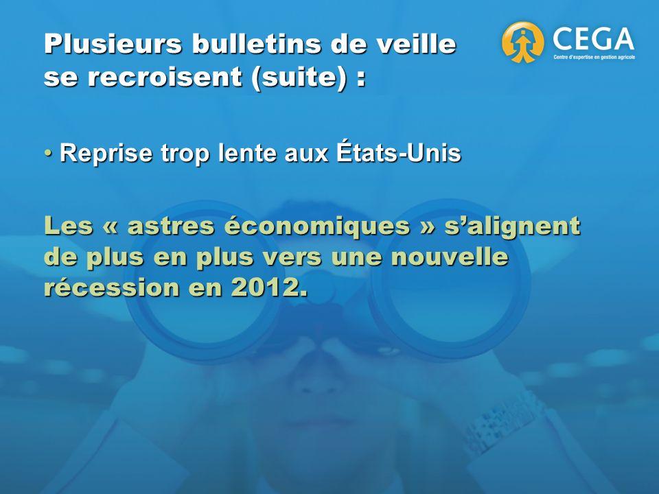 Plusieurs bulletins de veille se recroisent (suite) : Reprise trop lente aux États-Unis Reprise trop lente aux États-Unis Les « astres économiques » salignent de plus en plus vers une nouvelle récession en 2012.