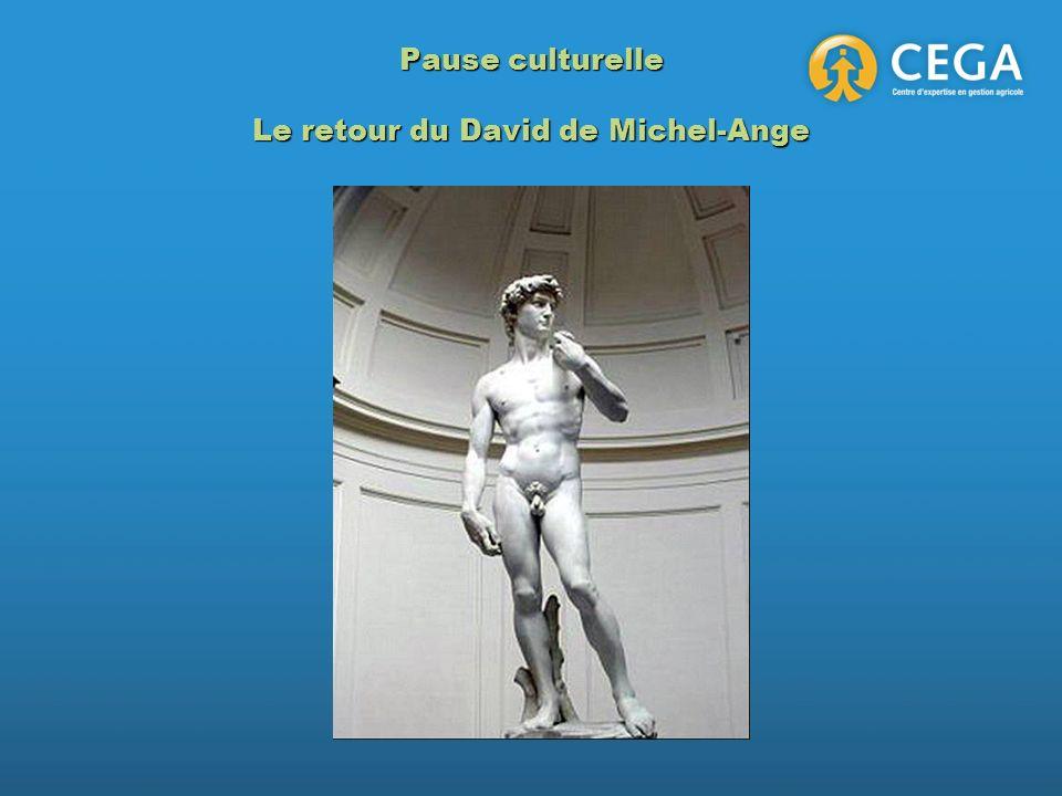 Pause culturelle Le retour du David de Michel-Ange