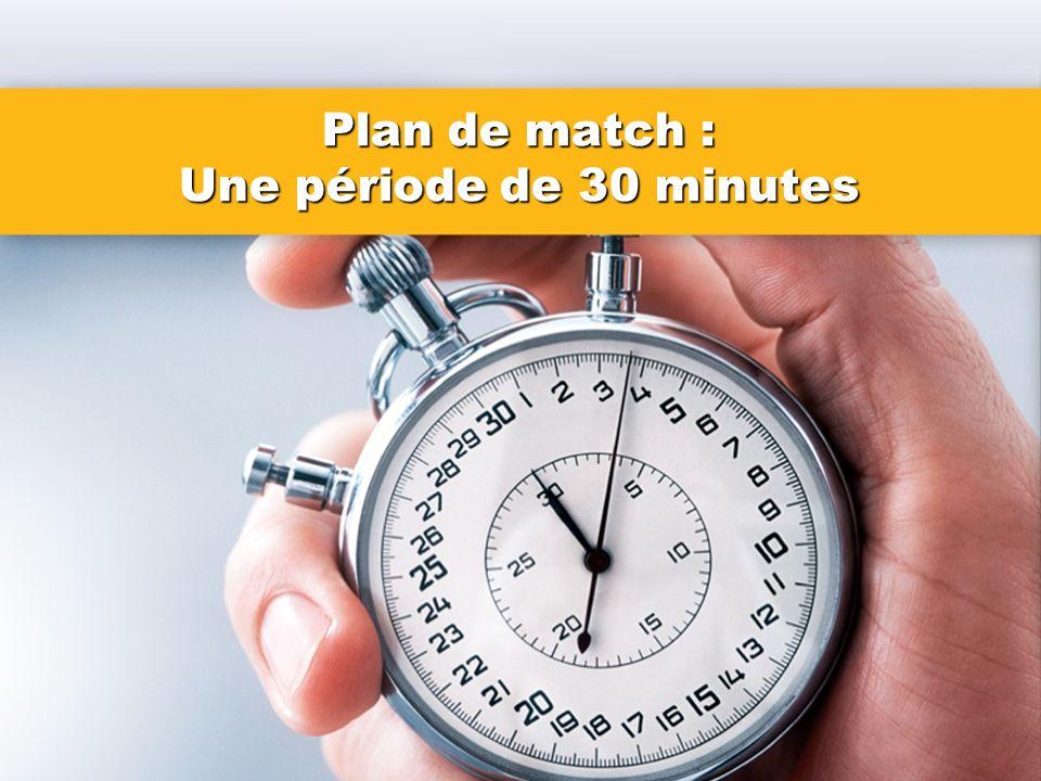 Plan de match : Une période de 30 minutes