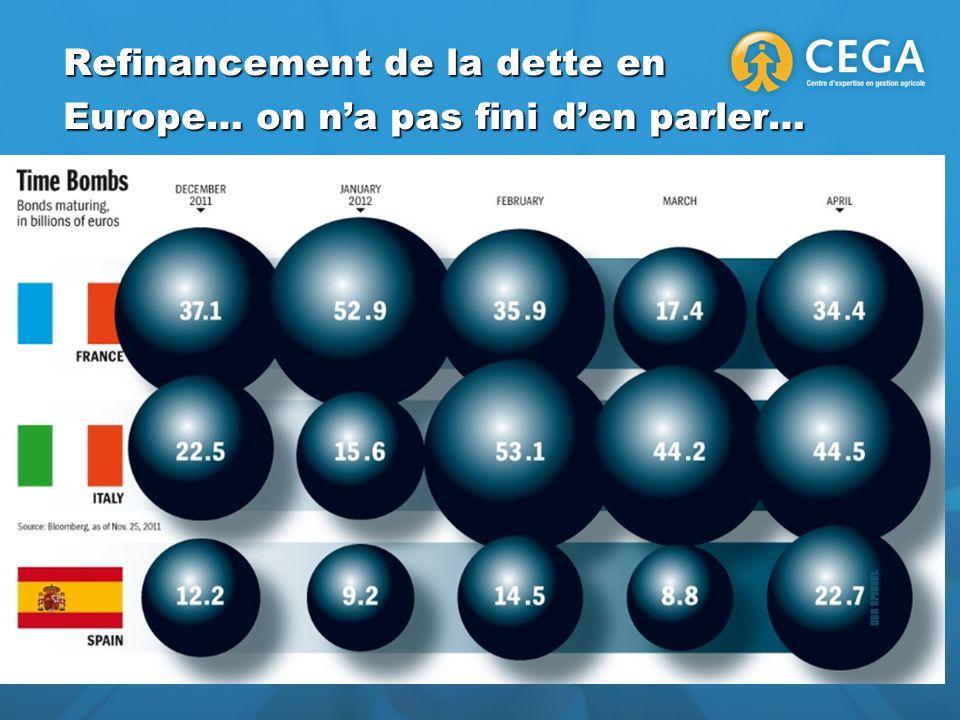 Refinancement de la dette en Europe… on na pas fini den parler…