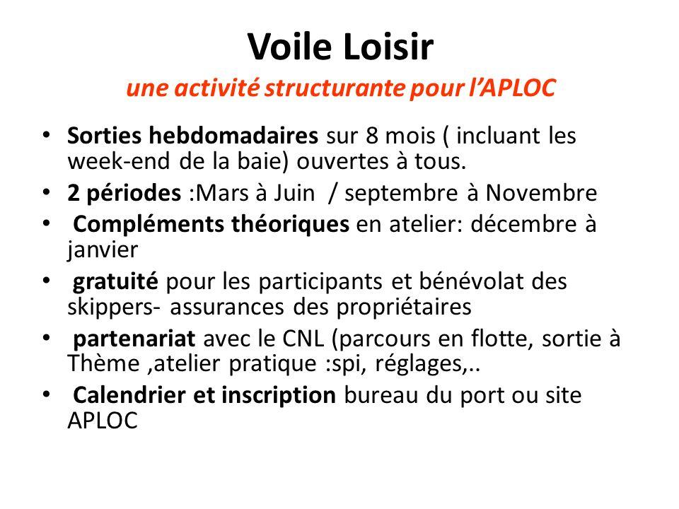Voile Loisir une activité structurante pour lAPLOC Sorties hebdomadaires sur 8 mois ( incluant les week-end de la baie) ouvertes à tous.