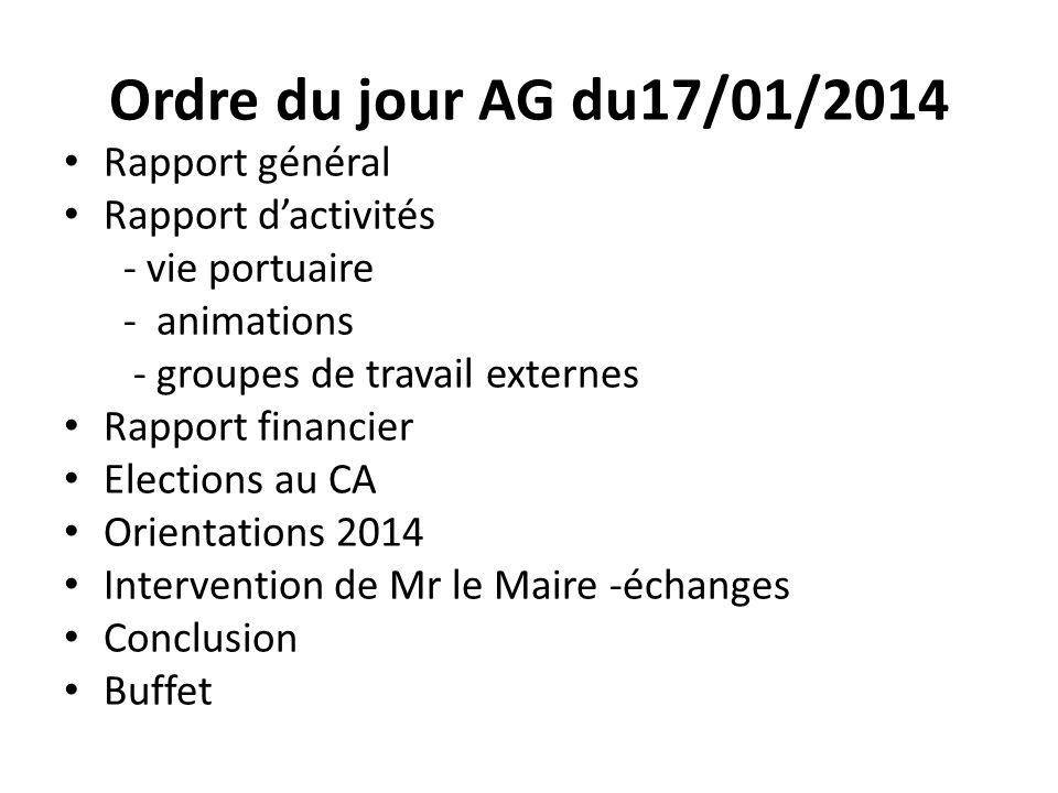STRUCTURE RECETTES 2013 ( 4079 )