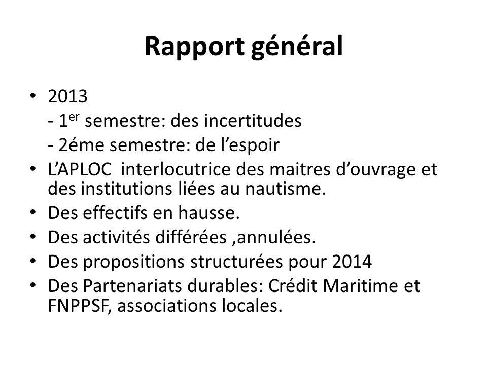 Rapport général 2013 - 1 er semestre: des incertitudes - 2éme semestre: de lespoir LAPLOC interlocutrice des maitres douvrage et des institutions liées au nautisme.