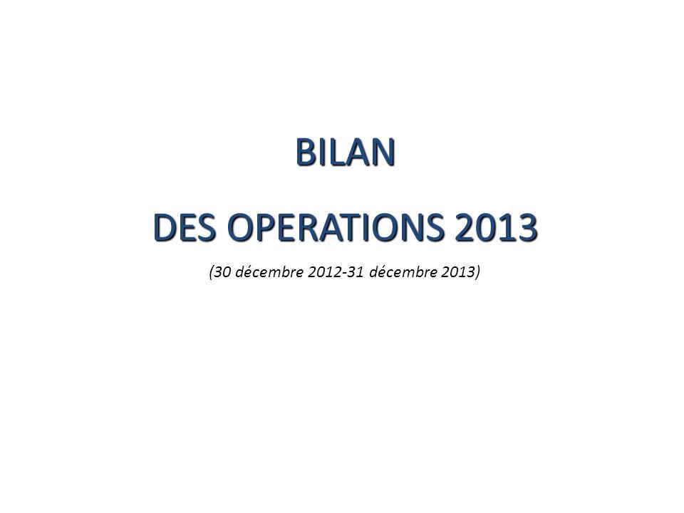 BILAN DES OPERATIONS 2013 (30 décembre 2012-31 décembre 2013)