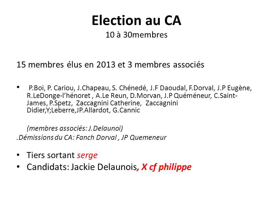 Election au CA 10 à 30membres 15 membres élus en 2013 et 3 membres associés P.Boi, P.