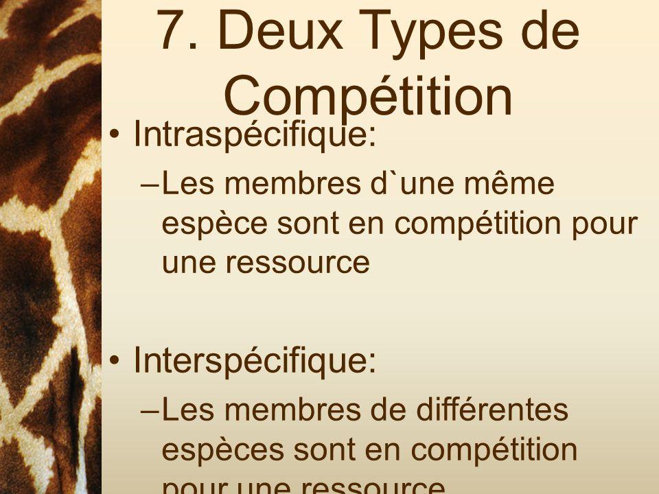 7. Deux Types de Compétition Intraspécifique: –Les membres d`une même espèce sont en compétition pour une ressource Interspécifique: –Les membres de d