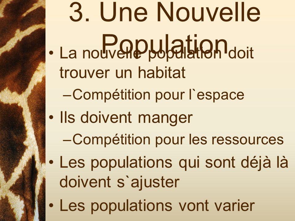 3. Une Nouvelle Population La nouvelle population doit trouver un habitat –Compétition pour l`espace Ils doivent manger –Compétition pour les ressourc
