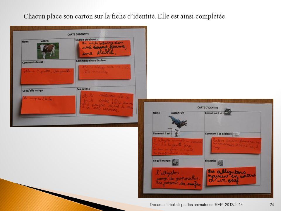 Document réalisé par les animatrices REP, 2012/2013. 24 Chacun place son carton sur la fiche didentité. Elle est ainsi complétée.