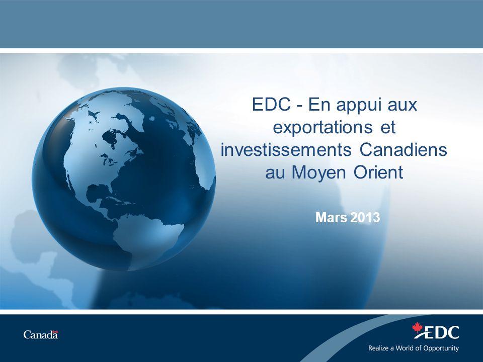Agenda Rôle dEDC Aperçu économique et politique des pays du Conseil de Coopération du Golfe