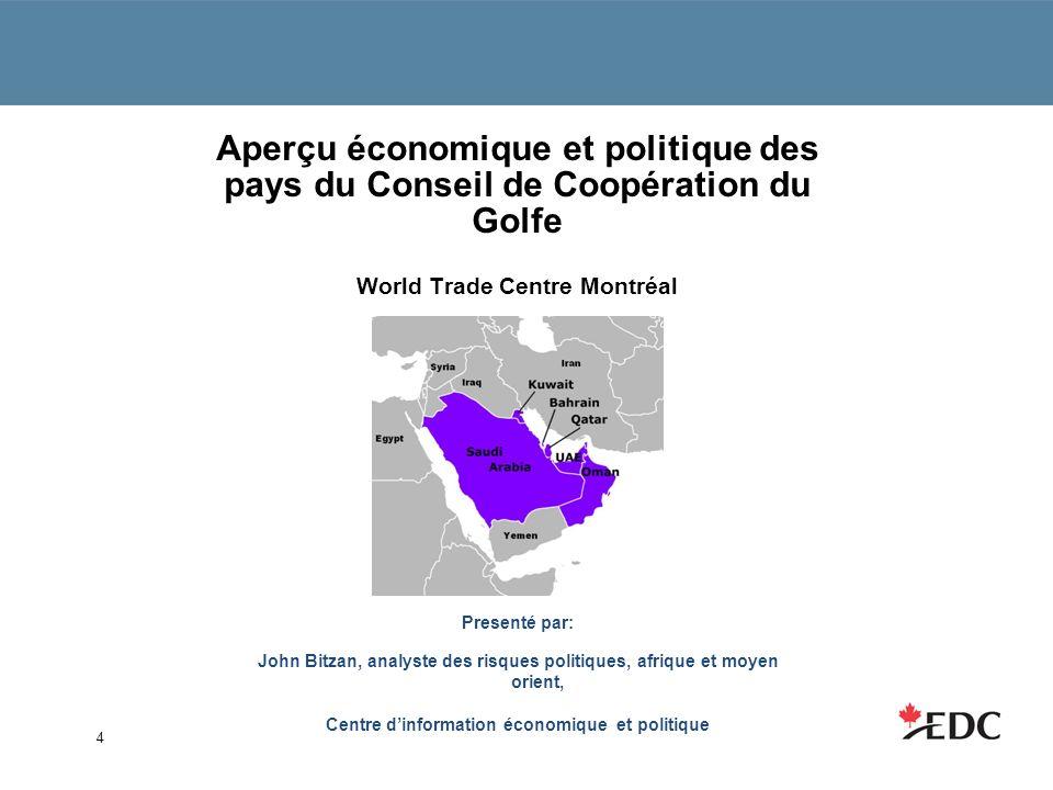 Oman – Trade with Canada