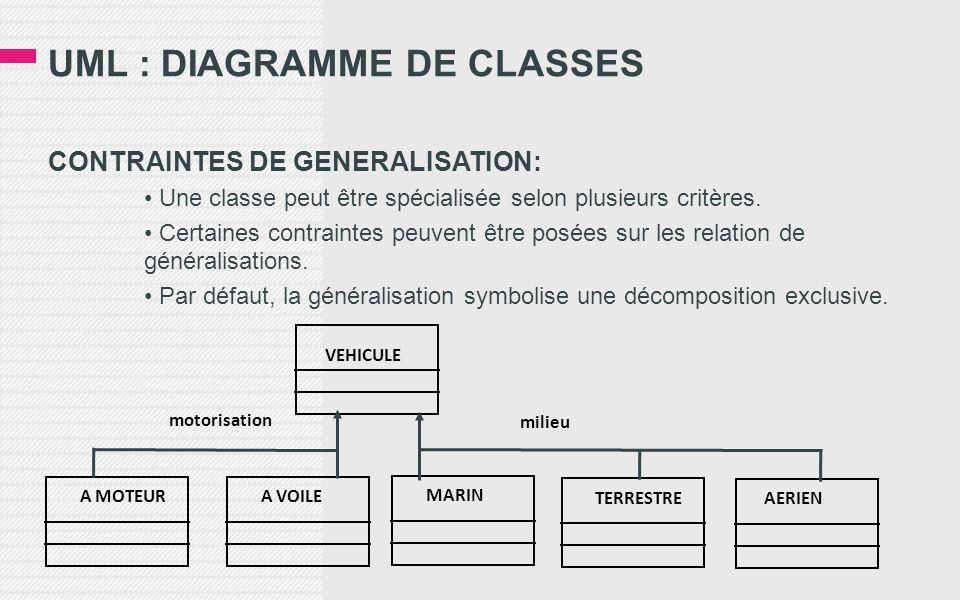 UML : DIAGRAMME DE CLASSES CONTRAINTES DE GENERALISATION: Une classe peut être spécialisée selon plusieurs critères. Certaines contraintes peuvent êtr