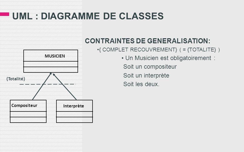 UML : DIAGRAMME DE CLASSES CONTRAINTES DE GENERALISATION: { COMPLET RECOUVREMENT} ( = {TOTALITE} ) Un Musicien est obligatoirement : Soit un composite