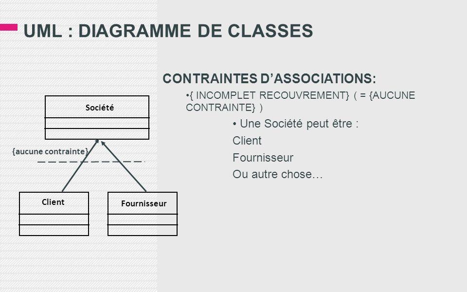 UML : DIAGRAMME DE CLASSES CONTRAINTES DASSOCIATIONS: { INCOMPLET RECOUVREMENT} ( = {AUCUNE CONTRAINTE} ) Une Société peut être : Client Fournisseur O