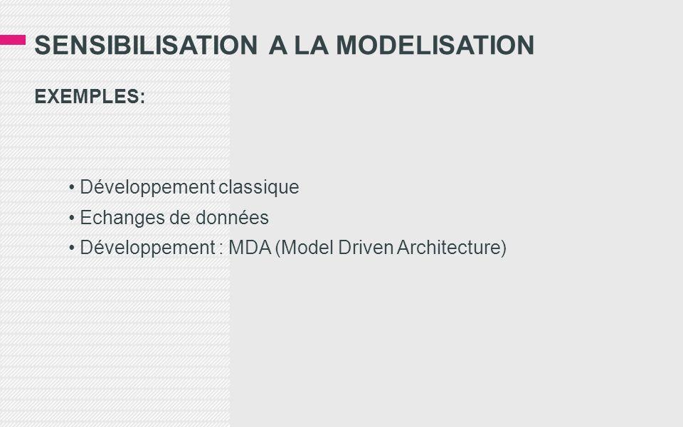 SENSIBILISATION A LA MODELISATION EXEMPLES: Développement classique Echanges de données Développement : MDA (Model Driven Architecture)