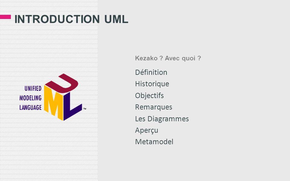 INTRODUCTION UML Définition Historique Objectifs Remarques Les Diagrammes Aperçu Metamodel Kezako ? Avec quoi ?
