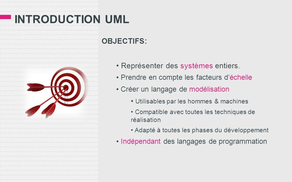 INTRODUCTION UML OBJECTIFS: Représenter des systèmes entiers. Prendre en compte les facteurs déchelle Créer un langage de modélisation Utilisables par