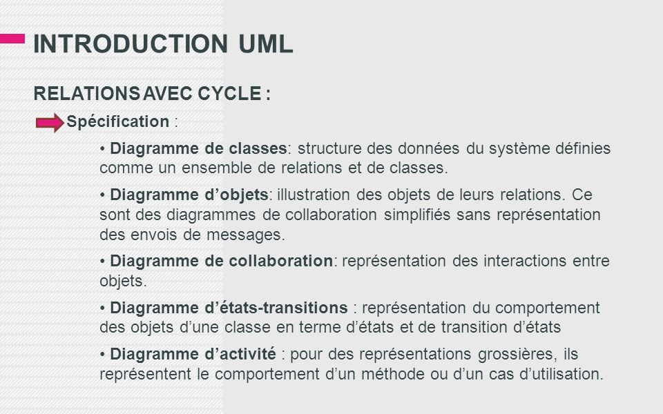 INTRODUCTION UML RELATIONS AVEC CYCLE : Spécification : Diagramme de classes: structure des données du système définies comme un ensemble de relations