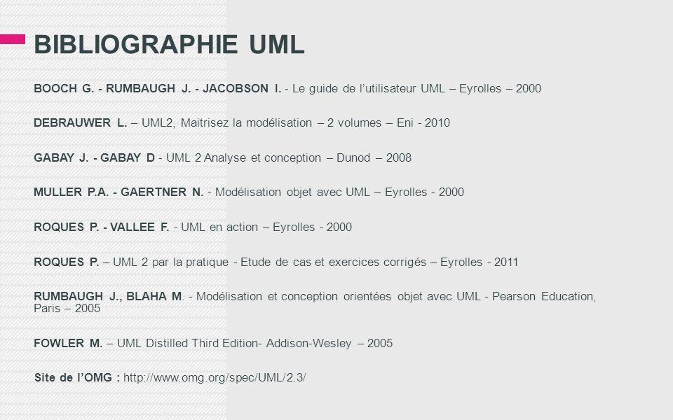 BIBLIOGRAPHIE UML BOOCH G. - RUMBAUGH J. - JACOBSON I. - Le guide de lutilisateur UML – Eyrolles – 2000 DEBRAUWER L. – UML2, Maitrisez la modélisation