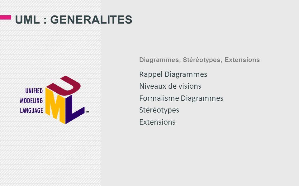 UML : GENERALITES Rappel Diagrammes Niveaux de visions Formalisme Diagrammes Stéréotypes Extensions Diagrammes, Stéréotypes, Extensions