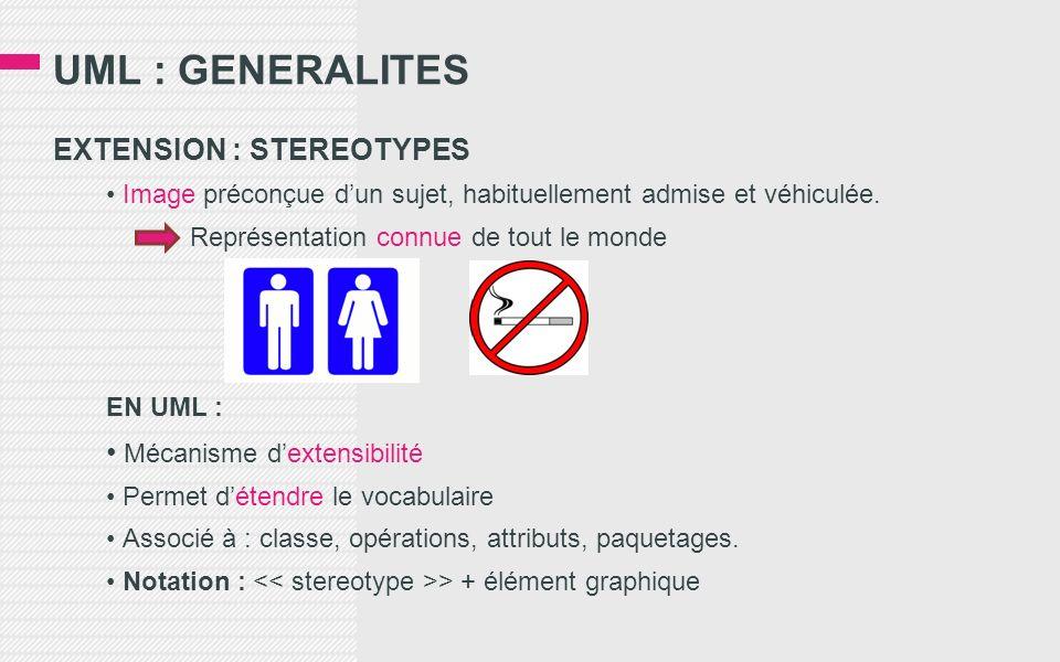 UML : GENERALITES EXTENSION : STEREOTYPES Image préconçue dun sujet, habituellement admise et véhiculée. Représentation connue de tout le monde EN UML