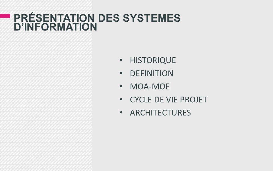 PRÉSENTATION DES SYSTEMES DINFORMATION HISTORIQUE DEFINITION MOA-MOE CYCLE DE VIE PROJET ARCHITECTURES