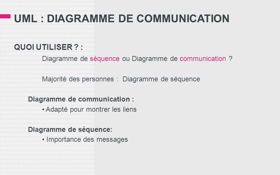 UML : DIAGRAMME DE COMMUNICATION QUOI UTILISER ? : Diagramme de séquence ou Diagramme de communication ? Majorité des personnes : Diagramme de séquenc