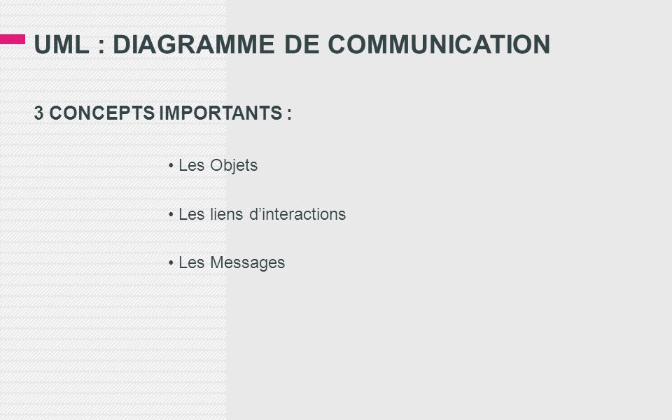 UML : DIAGRAMME DE COMMUNICATION 3 CONCEPTS IMPORTANTS : Les Objets Les liens dinteractions Les Messages