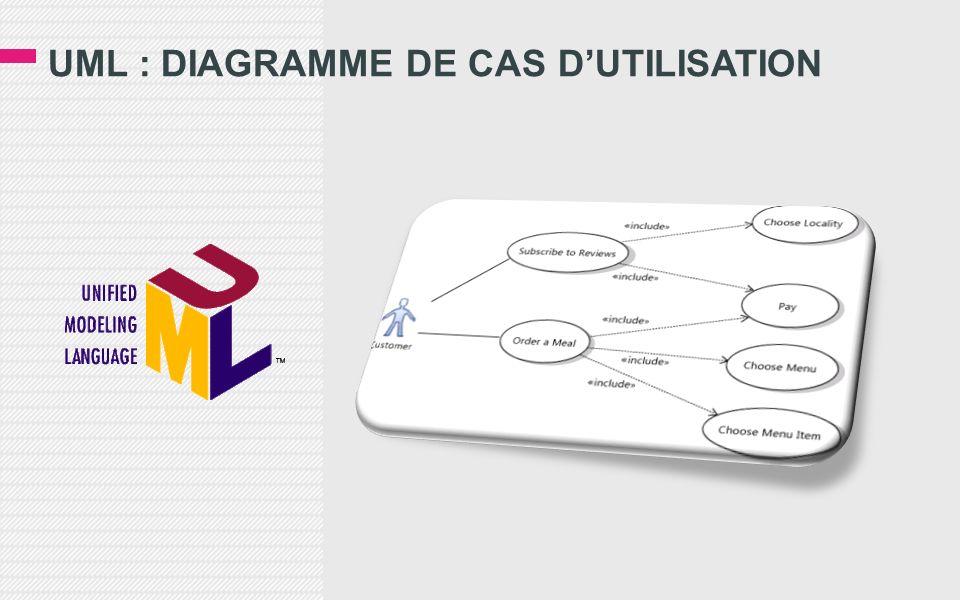 UML : DIAGRAMME DE CAS DUTILISATION