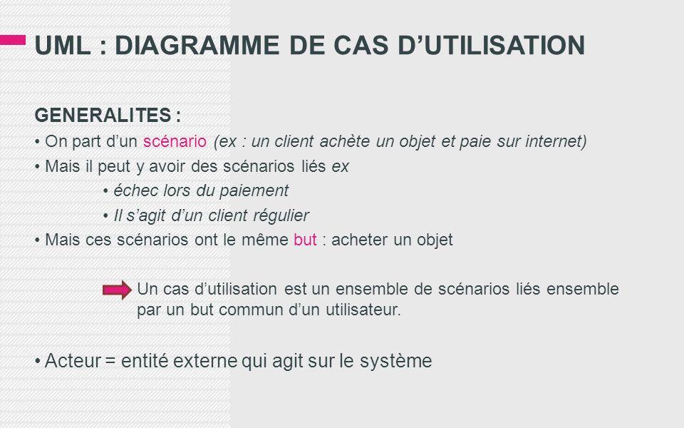 UML : DIAGRAMME DE CAS DUTILISATION GENERALITES : On part dun scénario (ex : un client achète un objet et paie sur internet) Mais il peut y avoir des