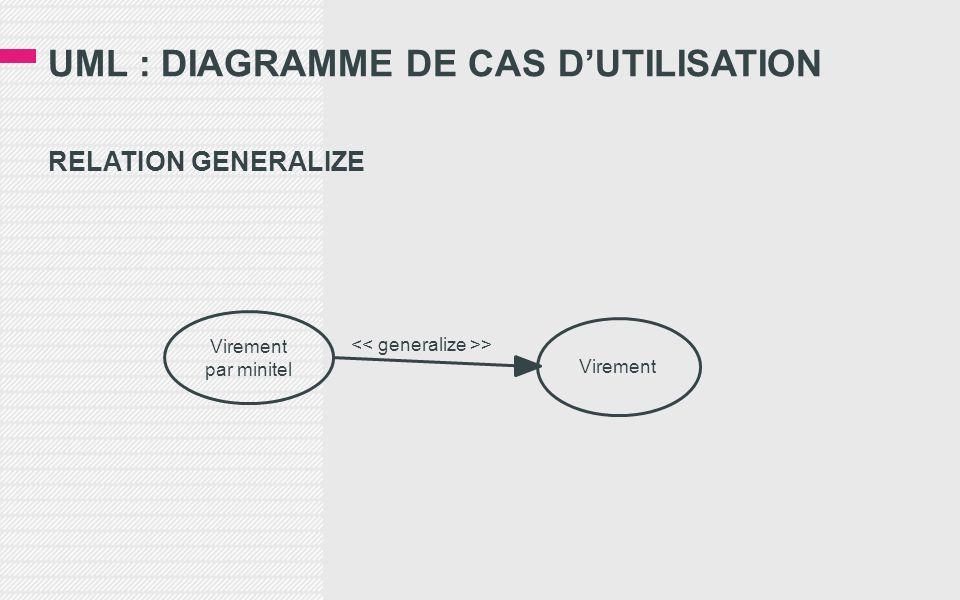 UML : DIAGRAMME DE CAS DUTILISATION RELATION GENERALIZE Virement par minitel Virement >