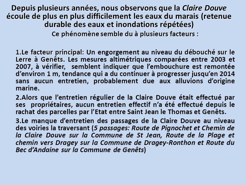 Depuis plusieurs années, nous observons que la Claire Douve écoule de plus en plus difficilement les eaux du marais (retenue durable des eaux et inond