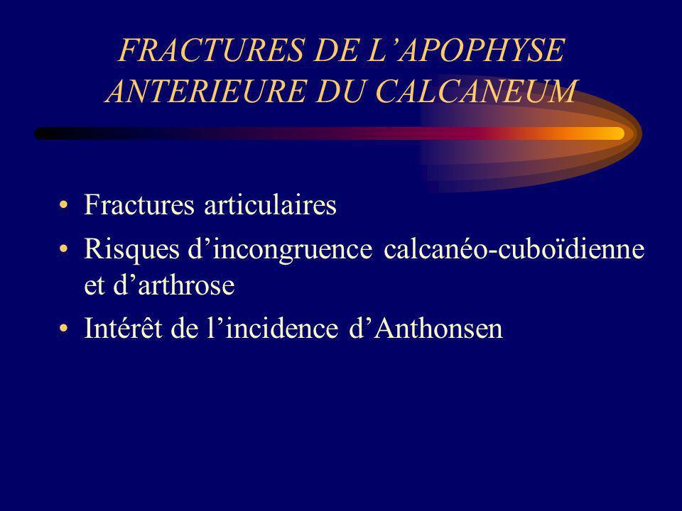 FRACTURES DE LAPOPHYSE ANTERIEURE DU CALCANEUM Fractures articulaires Risques dincongruence calcanéo-cuboïdienne et darthrose Intérêt de lincidence dA