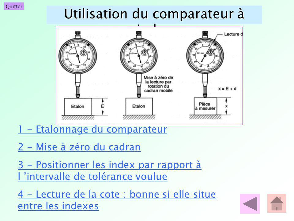 Quitter Utilisation du comparateur à index 1 - Etalonnage du comparateur 2 - Mise à zéro du cadran 3 - Positionner les index par rapport à l intervall