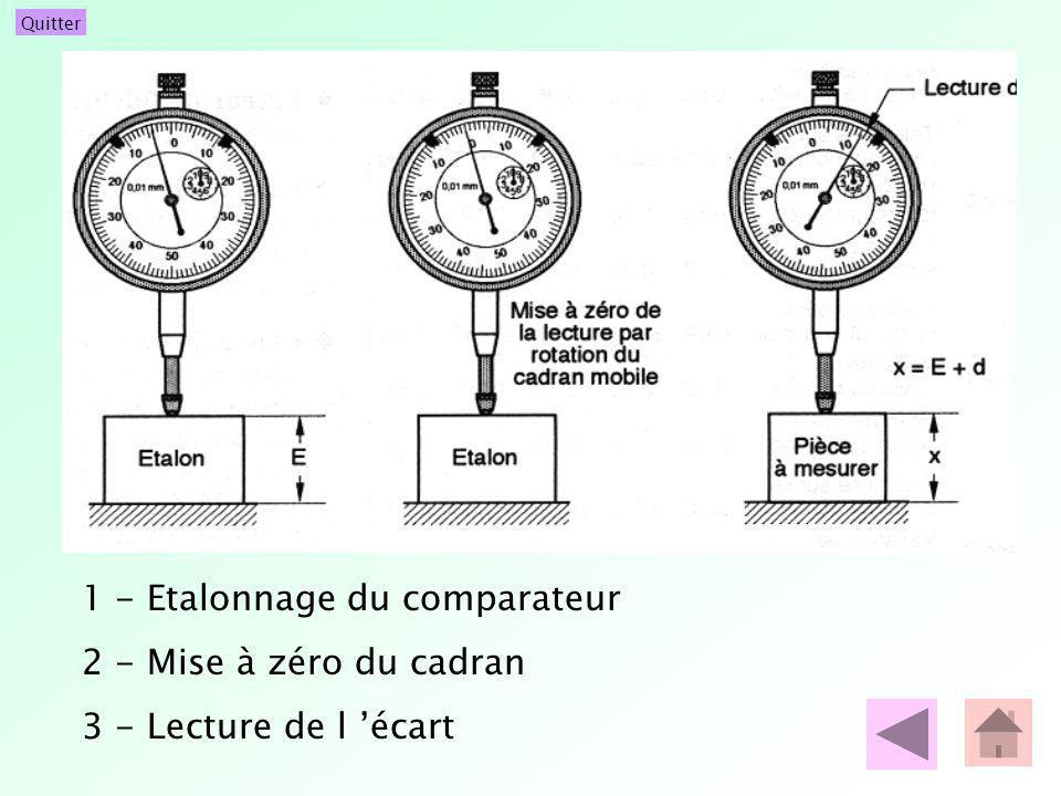 Quitter 1 - Etalonnage du comparateur 2 - Mise à zéro du cadran 3 - Lecture de l écart