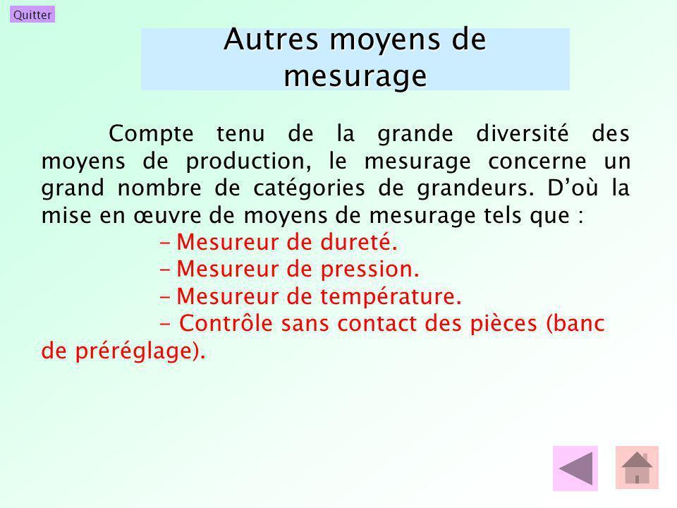 Autres moyens de mesurage Compte tenu de la grande diversité des moyens de production, le mesurage concerne un grand nombre de catégories de grandeurs