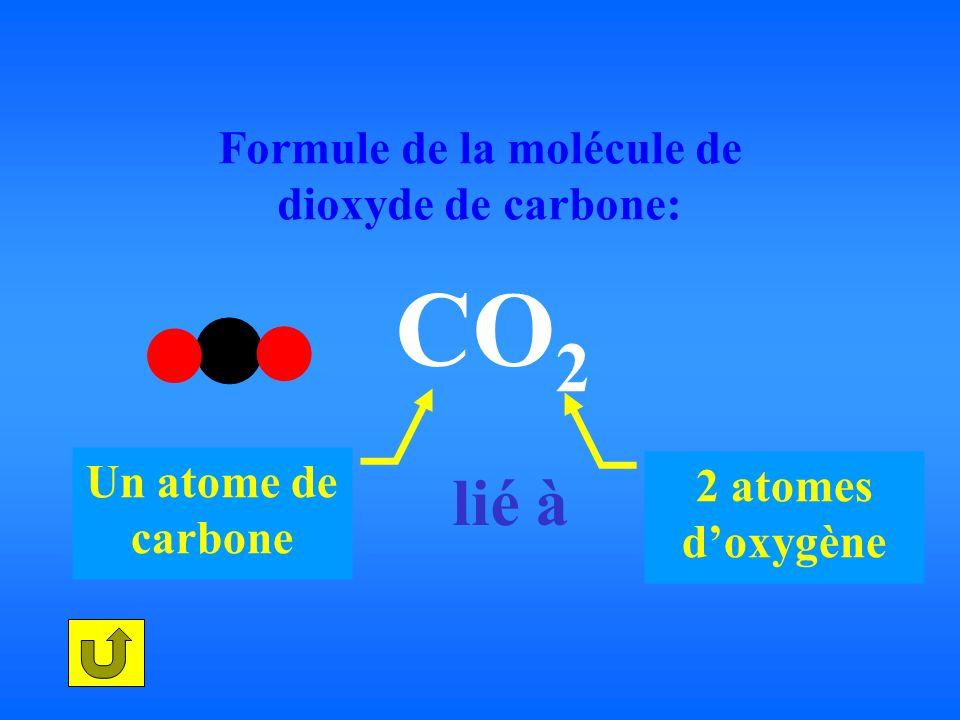 Formule de la molécule de dioxyde de carbone: CO 2 Un atome de carbone 2 atomes doxygène lié à