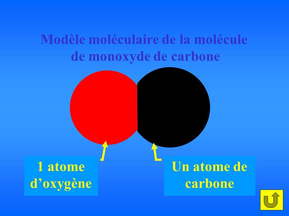 Modèle moléculaire de la molécule de monoxyde de carbone Un atome de carbone 1 atome doxygène