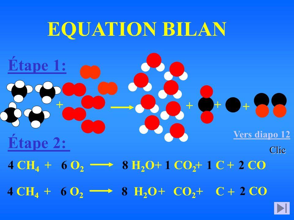 EQUATION BILAN Étape 1: Étape 2: 4 CH 4 6 O 2 +8 H 2 O1 CO 2 ++1 C+2 CO 4 CH 4 6 O 2 + 8 H 2 O CO 2 ++ C + 2 CO + + + + Vers diapo 12Clic