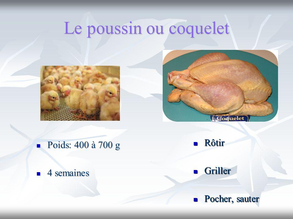 Le poussin ou coquelet Rôtir Rôtir Griller Griller Pocher, sauter Pocher, sauter Poids: 400 à 700 g Poids: 400 à 700 g 4 semaines 4 semaines