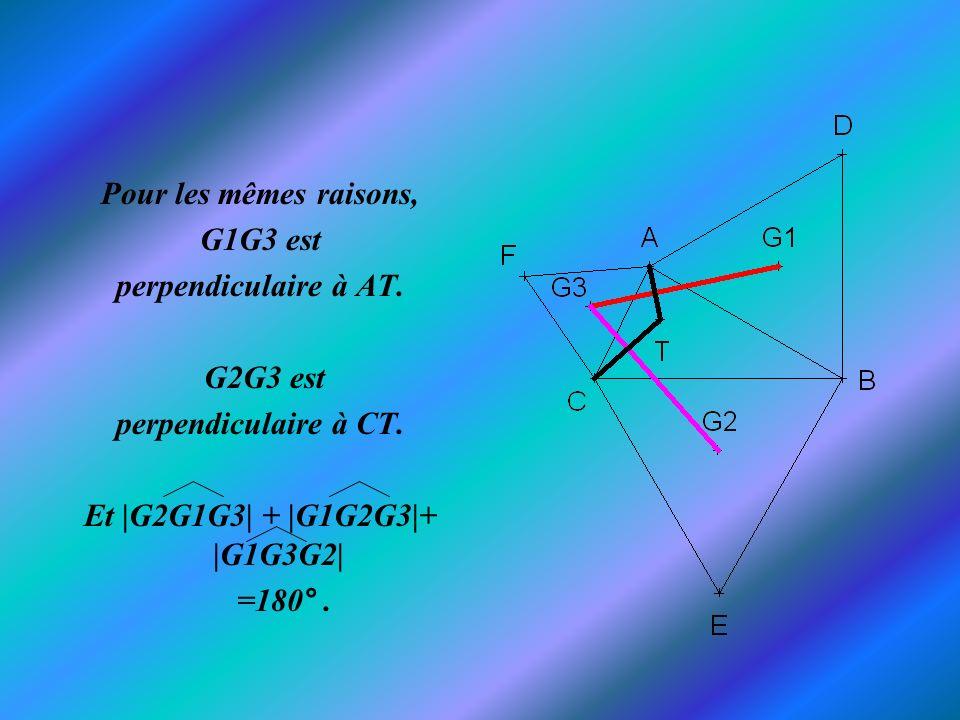 Pour les mêmes raisons, G1G3 est perpendiculaire à AT. G2G3 est perpendiculaire à CT. Et |G2G1G3| + |G1G2G3|+ |G1G3G2| =180°.