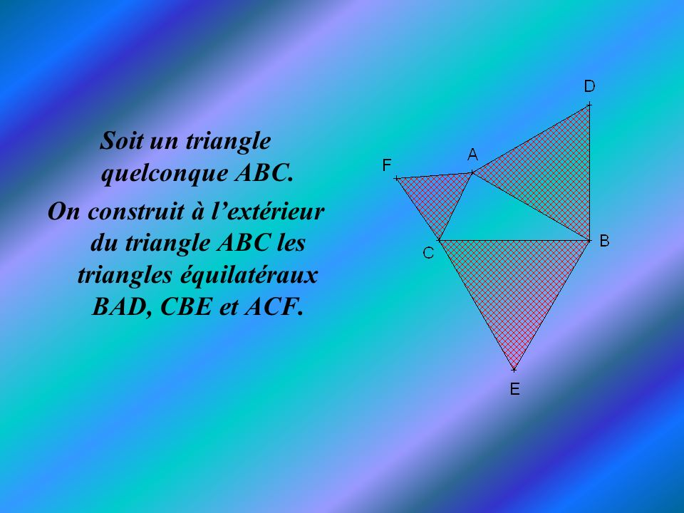 Soit un triangle quelconque ABC. On construit à lextérieur du triangle ABC les triangles équilatéraux BAD, CBE et ACF.