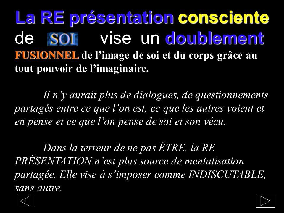 La RE présentation consciente doublement FUSIONNEL La RE présentation consciente de vise un doublement FUSIONNEL de limage de soi et du corps. NARCISS
