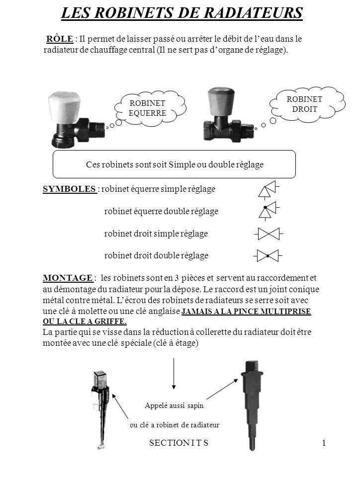SECTION I T S1 ROBINET EQUERRE LES ROBINETS DE RADIATEURS RÔLE : Il permet de laisser passé ou arrêter le débit de leau dans le radiateur de chauffage