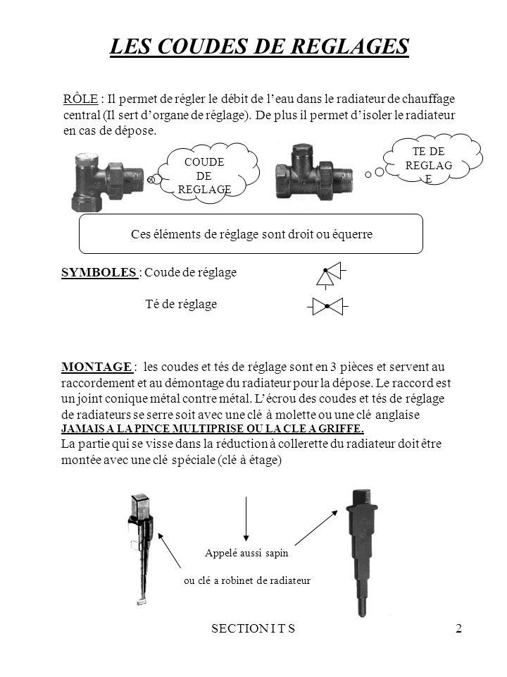 SECTION I T S2 COUDE DE REGLAGE LES COUDES DE REGLAGES RÔLE : Il permet de régler le débit de leau dans le radiateur de chauffage central (Il sert dor
