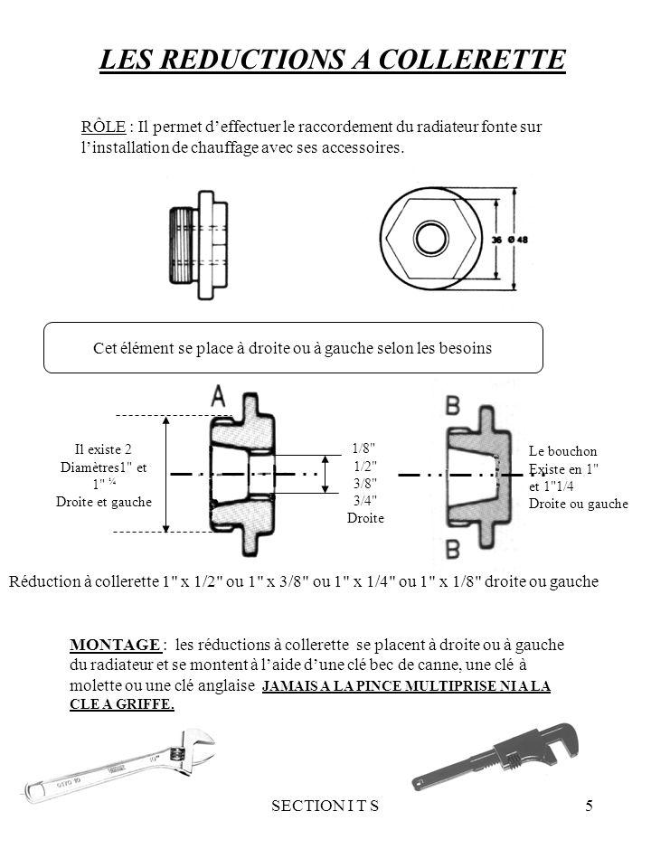 SECTION I T S5 LES REDUCTIONS A COLLERETTE RÔLE : Il permet deffectuer le raccordement du radiateur fonte sur linstallation de chauffage avec ses acce