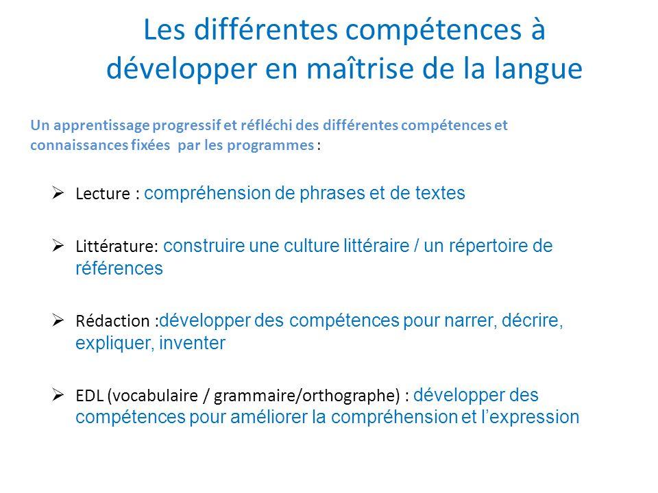 Les différentes compétences à développer en maîtrise de la langue Lecture : compréhension de phrases et de textes Littérature: construire une culture