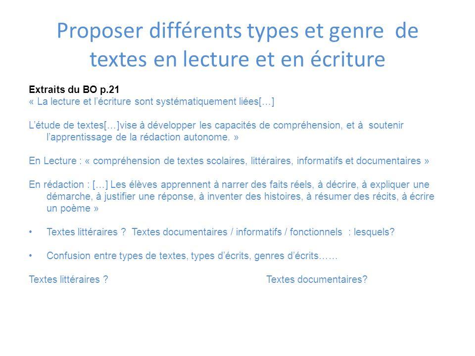 Proposer différents types et genre de textes en lecture et en écriture Extraits du BO p.21 « La lecture et lécriture sont systématiquement liées[…] Lé