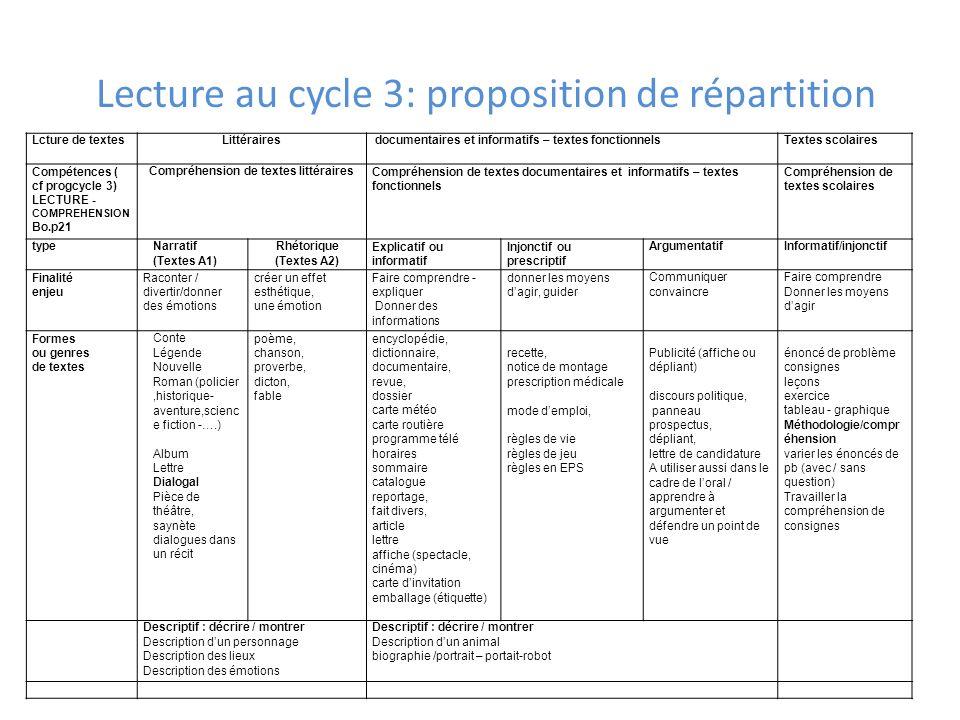 Lcture de textesLittéraires documentaires et informatifs – textes fonctionnels Textes scolaires Compétences ( cf progcycle 3) LECTURE - COMPREHENSION