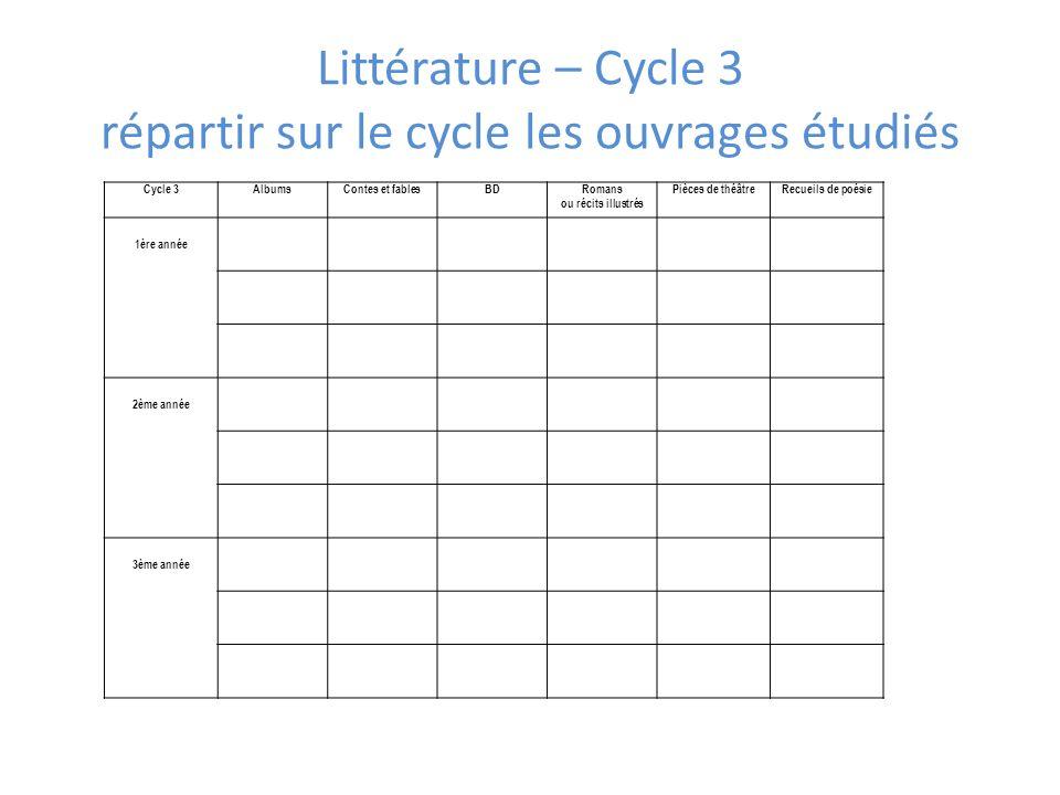 Littérature – Cycle 3 répartir sur le cycle les ouvrages étudiés Cycle 3AlbumsContes et fablesBDRomans ou récits illustrés Pièces de théâtreRecueils d